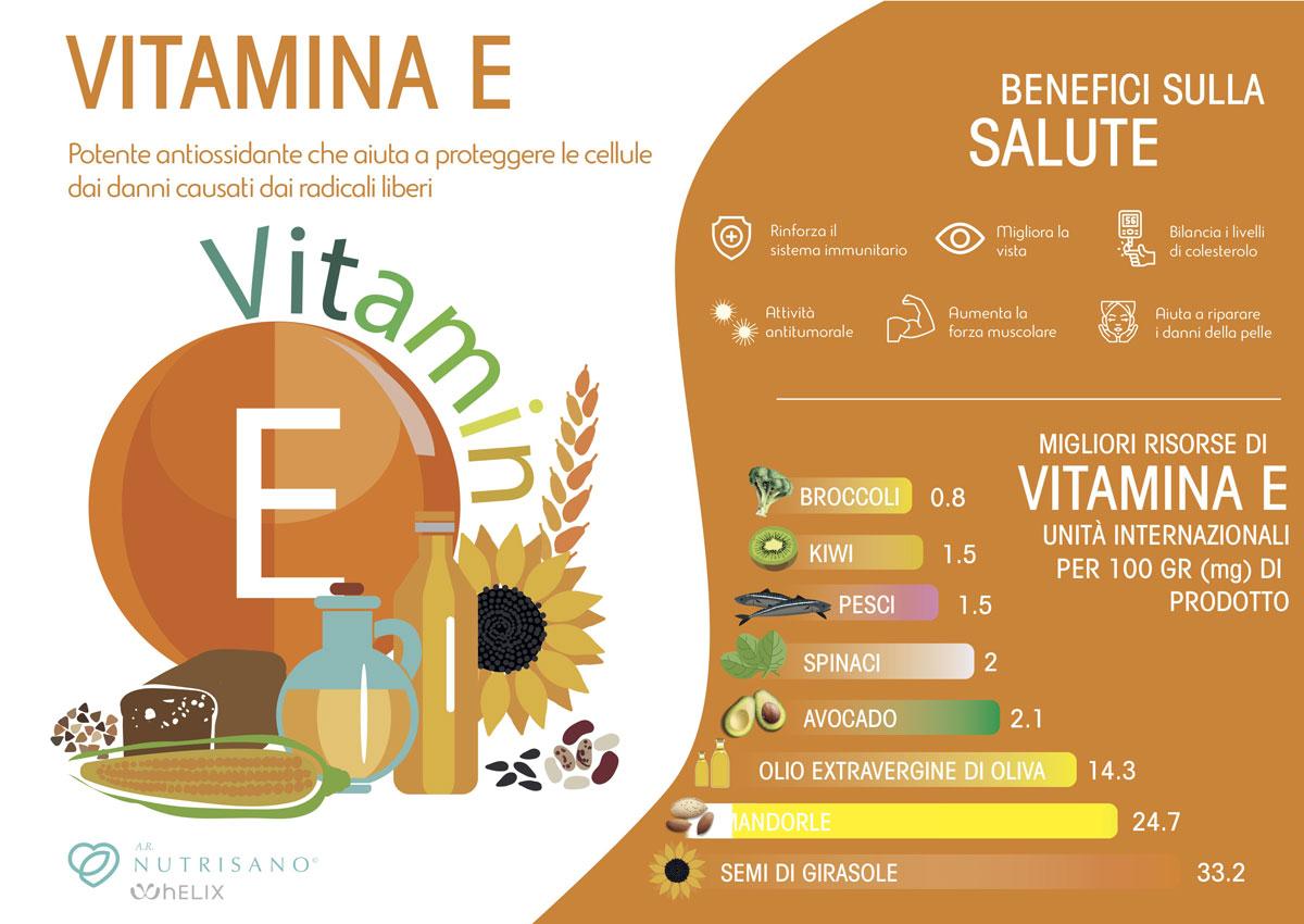 Vitamina E rimedio naturale contro invecchiamento cellulare AR Nutrisano nutrizionista roma Alessandra Romagnoli
