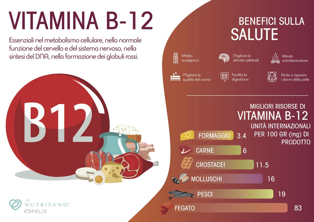 VITAMINA B12 effetti benefici AR Nutrisano Alessandra Romagnoli